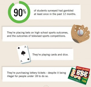 Youth Gambling (KTO eB- Y)