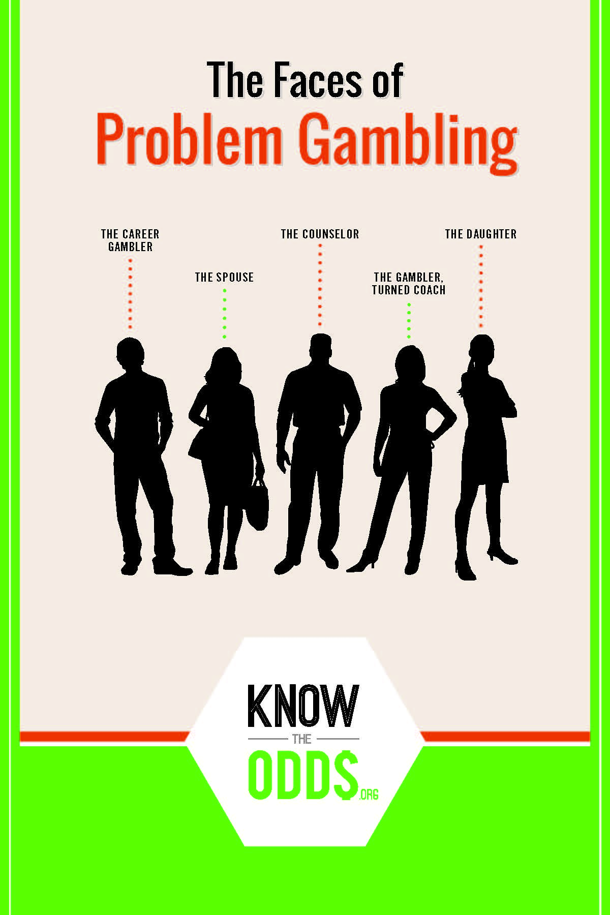 problem gamblers Begambleaware aims to promote responsibility in gambling we provide information to help people make informed decisions about their gambling we will help you to find out more about gambling and what responsible gambling means, to understand and recognise problem gambling, and show you where to go for further information, help and support.
